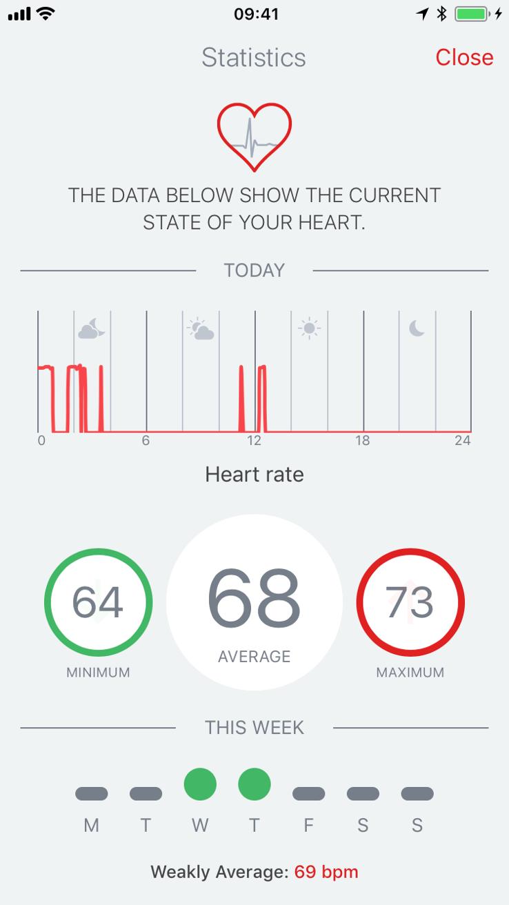 Bra Emglare Heart How To Set Up The Rate Sensor Circuit